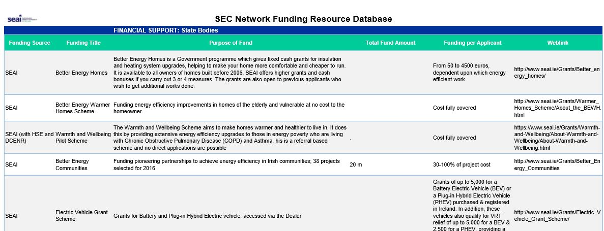 funding-resource-picture